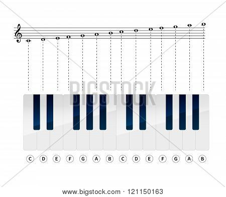 Music notes with piano keys on a stave isolated on white
