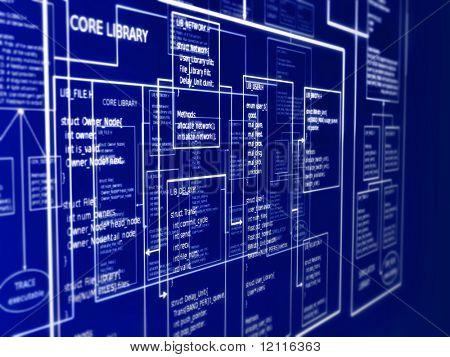 programming layout