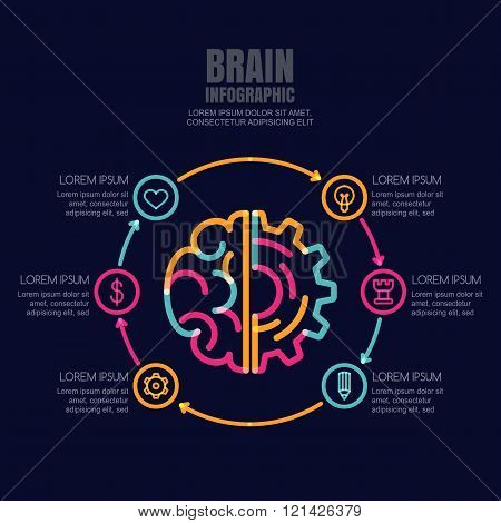 Brain, Gear Cog And Outline Icons Set On Black Background.