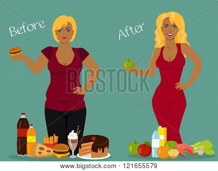 Figure of a Woman Before and After
