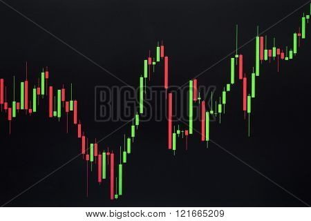 Stock Or Forex Graph Or Candlestick Chart On Black Screen