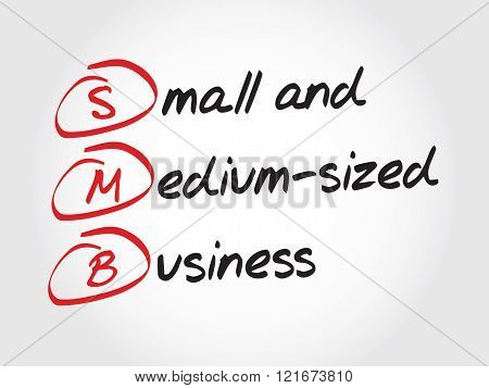 SMB - Small and Medium-Sized Business, acronym business concept poster