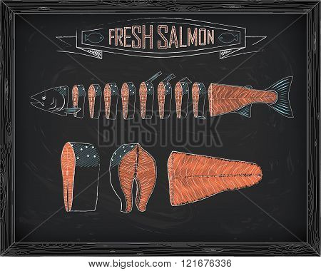 Cutting Scheme Fresh Salmon