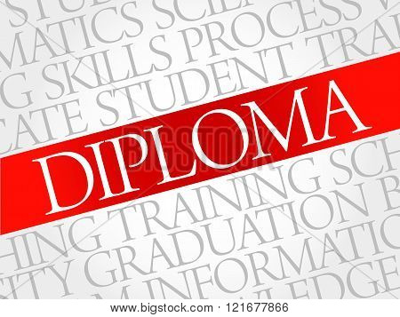 DIPLOMA word cloud, education business concept, presentation background