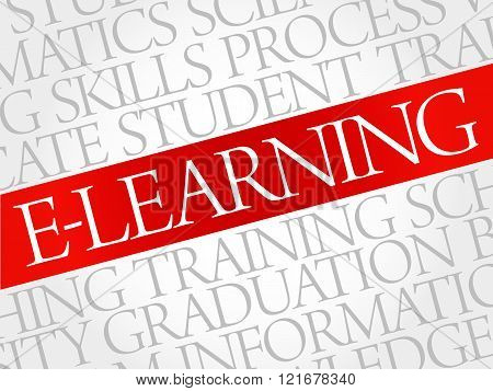 E-LEARNING word cloud education business concept, presentation background