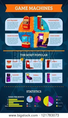 Game Machine Infographics