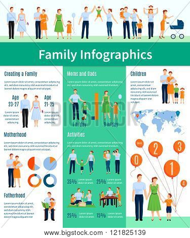 Family Infographic Set