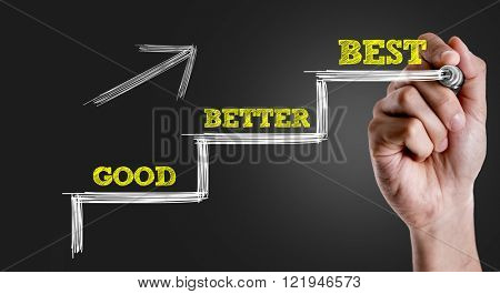 Hand writing the text: Good - Better - Best
