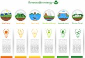 Renewable energy types. Power plant icons vector set. Renewable alternative solar wind hydro biofuel geothermal tidal energy . Useful for layout banner web design statistic brochure template infographics and presentations. Green energy/Renewable energy poster