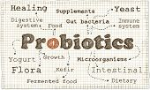 Illustration about Probiotics with soft Pen on old Paper poster