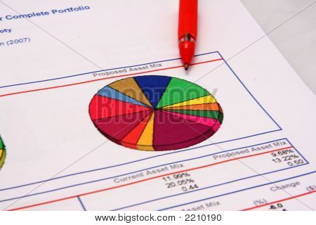 Pie Chart Showing Projected Asset Mix After Investments