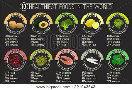 10 Healthiest Foods In The World. Lemons, Kale, Sweet Potato, Avocado, Broccoli, Beans, Lentils, Sal