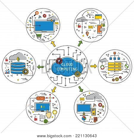 Cloud computing technology IoT abstract infographic flat line doodle on white background. Vector illustration business trend cloud computing concept.