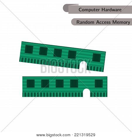 Memory module slot isolated. Computer Hardware. Modern flat design. Vector.