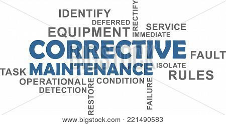A word cloud of corrective maintenance related items