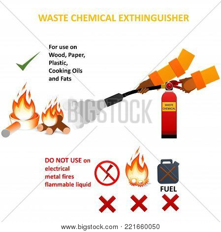 Extinguish fire. Fireman hold in hand fire extinguisher. Vector illustration flat design. Isolated on background. Show training instructions. Foam from nozzle.Different Types of Extinguishers chart.