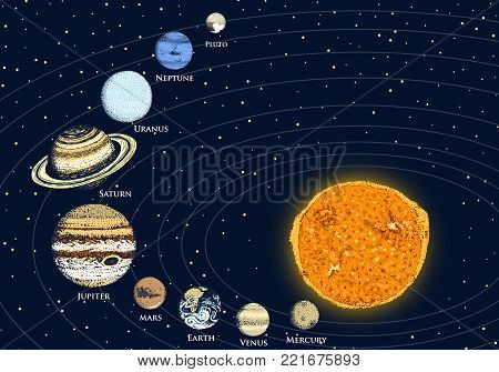 planets in solar system. moon and the sun, mercury and earth, mars and venus, jupiter or saturn and pluto. astronomical galaxy space. engraved hand drawn in old sketch, vintage style for background