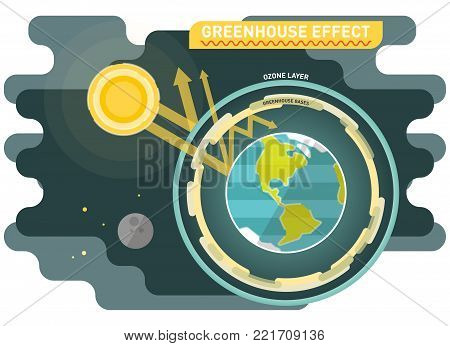 Greenhouse effect diagram, graphic vector illustration with sun and planet earth with ozone and greenhouse gases layers. poster