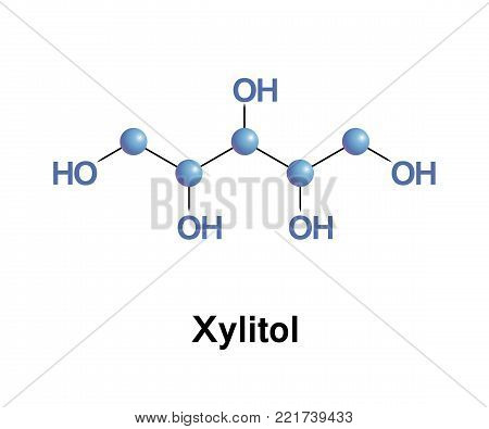 Xylitol is a sugar alcohol used as a sweetener. It is categorized as a polyalcohol or sugar alcohol