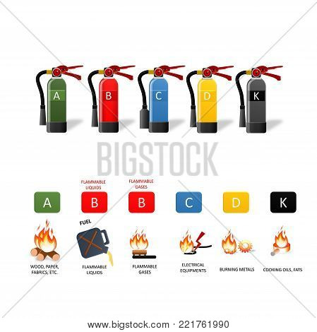 Different Types of Extinguishers - Water, Water mist,Foam, Dry Powder, Wet chemical, Carbon Dioxide. Use extinguishers table and symbols.Vector. Colored icons on white background. Extinguisher instructions. Extinguisher guide
