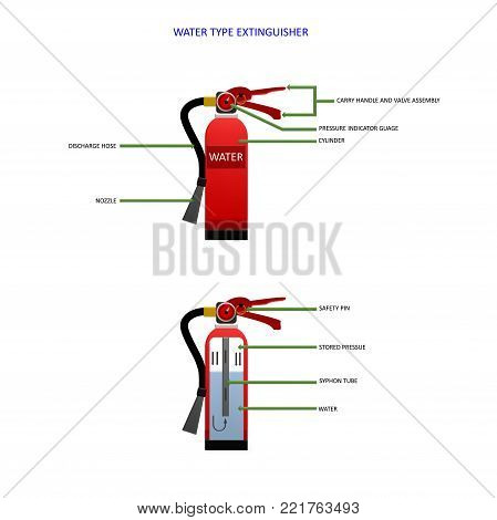 EXTINGUISHER INFO GRAPHIC. Water-type fire extinguisher  flat material design isolated on white. portable fire extinguisher or cylinder in water flooding system, a siphon tube or dip tube is necessary