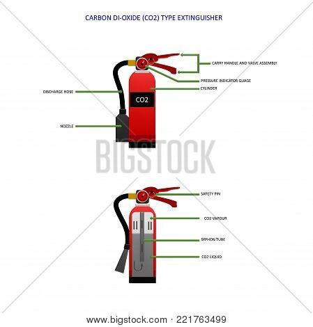 EXTINGUISHER INFO GRAPHIC. CO2-type fire extinguisher  flat material design isolated on white. portable CO2 fire extinguisher or cylinder in CO2 flooding system, a siphon tube or dip tube is necessary