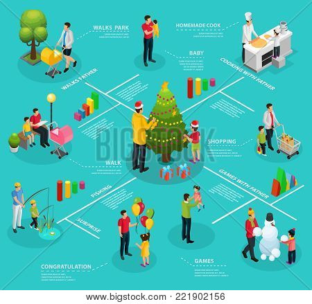 Isometric infographic fatherhood template with father walking shopping cooking fishing playing making snowman decorating christmas tree with children isolated vector illustration