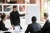 Confident businessman presenting project to diverse investors at office meeting, ceo giving flip chart presentation, planning project or developing new strategy, explaining idea to multiracial team poster