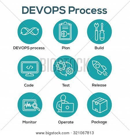 Devops Icon Set - Plan, Build, Code, Test, Release, Monitor, Operate And Package
