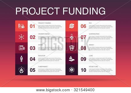 Project Funding Infographic 10 Option Template.crowdfunding, Grant, Fundraising, Contribution Icons