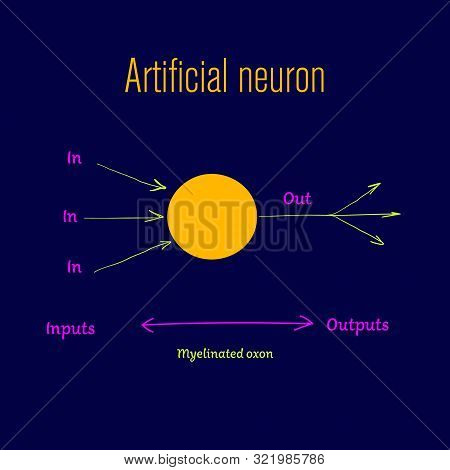 artificial neuron and myelinated axon with signal flow from inputs at dendrites to outputs at axon terminal. Colorful vector illustration isolated on dark blue background poster