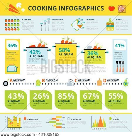 Home Cooking Healthy Nutrients Consumption And Modern Kitchen Appliances Trends Statistics Infograph