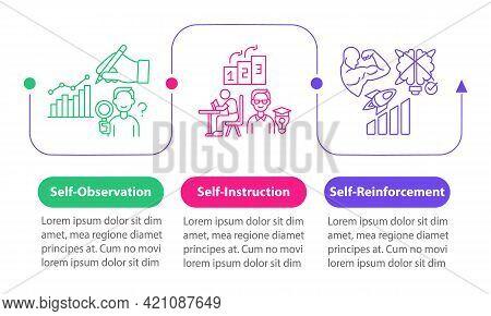Self-control Techniques Vector Infographic Template. Self Regulation Strategy Presentation Design El