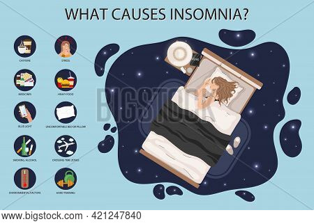 Insomnia Causes Vector Illustration Set. Uncomfortable Pillow, Heavy Food, Medicines And Caffeine, S