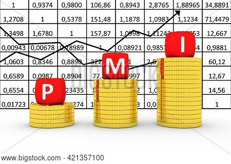 Pmi Concept Business Gold Coin On The Background Of Quotations 3d Illustration