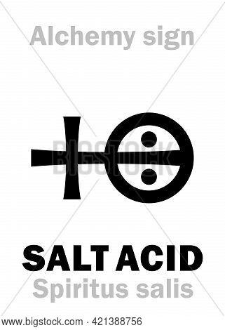 Alchemy Alphabet: Salt Acid (acidum Salis), Spirits Of Salt (spiritus Salis), Muriatic Acid (acid Of