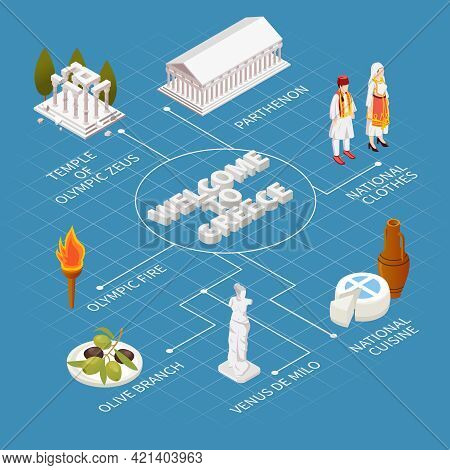 Greece Travel Tourists Attractions Isometric Flowchart With National Cuisine Costumes Zeus Temple Pa