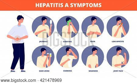 Hepatitis A Symptoms. Liver Disease, Cirrhosis Check Up And Caring Patients. Hepatic Research Medica