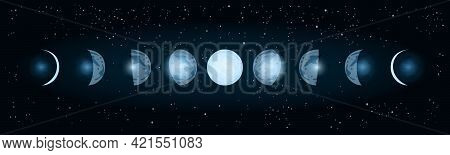 Phases Of The Moon. Whole Cycle From New Moon To Full. Movements Of The Moon Phases. Lunar Cycle Cha