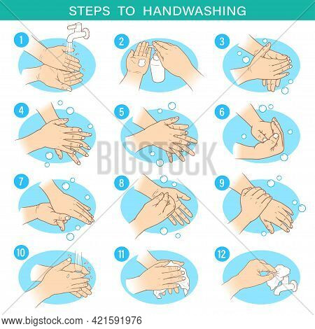 Steps To Hand Washing. Hand Sketch Outline Show Steps On How To Wash Your Hands Properly For Good He