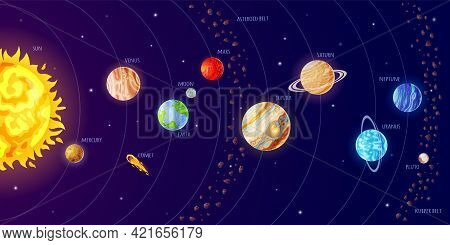 Solar System Scheme. Universe Infographic With Planets Orbit, Sun, Comets, Asteroids. Cartoon Galaxy