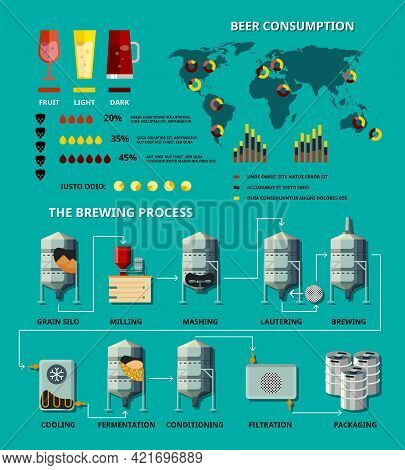 Vector Beer Infographic. Brewing And Grain, Silo And Milling, Mashing And Lautering, Cooling And Fer