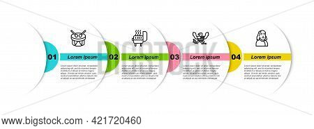Set Line Drum And Drum Sticks, Barbecue Grill, Eagle And Benjamin Franklin. Business Infographic Tem