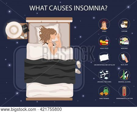 Senior Woman Suffers From Insomnia, Menopause Symptom. Causes Of Insomnia Infographic. Stress And He