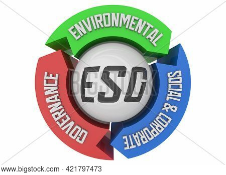 ESG Environmental Social Corporate Governance Business Company Goals Planning Cycle 3d Illustration
