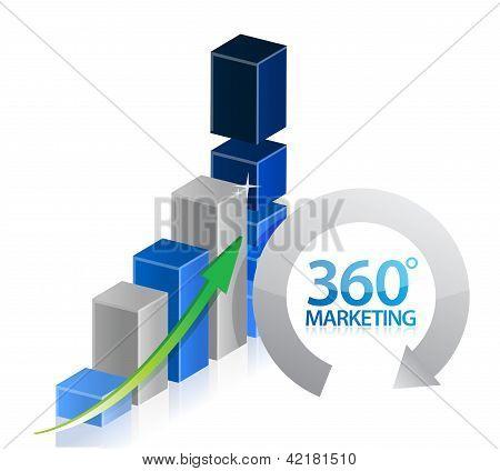 Marketing 360 Graph