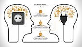 Template infographic. Concept of modern business and teamwork. Two Human head with the brain, business icons, plug,  socket, File stored in version AI10 EPS. This image contains transparency. poster
