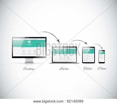 Responsive web design development in modern electronic devices