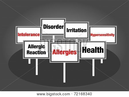 Allergies signs