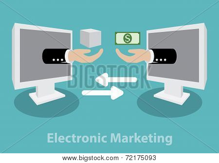 Electronic Marketing  Concept